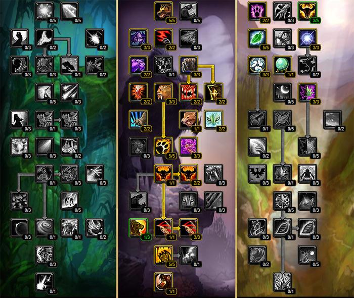 Druid Healer Build